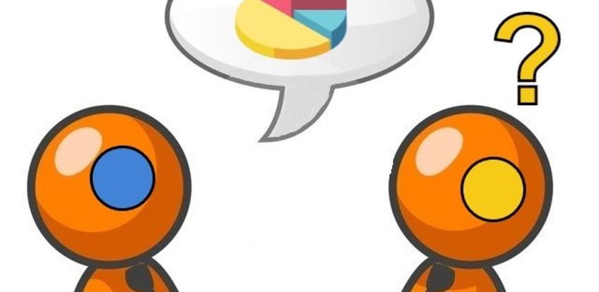 Želite komunicirati bolje? Naučite osnove PCM
