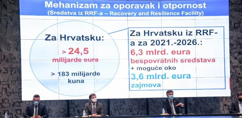 EK odobrila 6,3 milijarde eura bespovratnih sredstava za hrvatski plan Covid oporavka