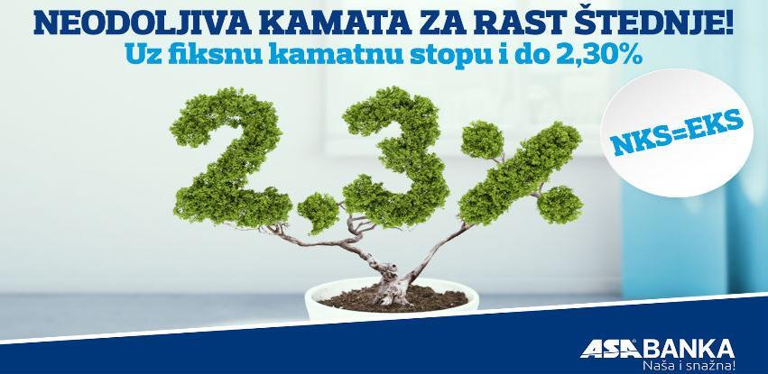 Neodoljiva ponuda ASA Banke za rast štednje