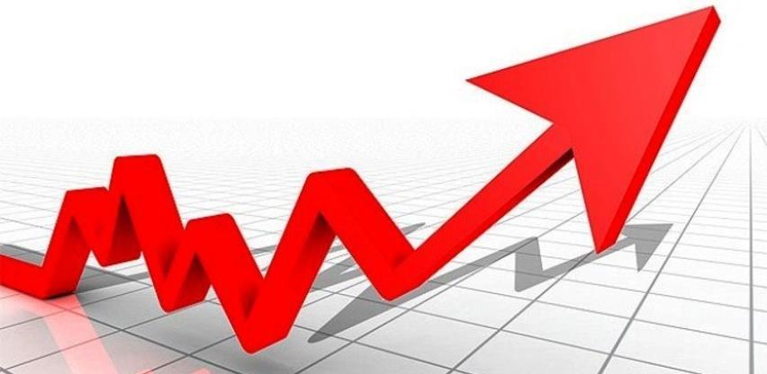 Industrijska proizvodnja u FBiH u januaru veća za 0,3 odsto