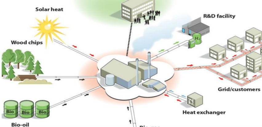 Opština Pale dobija sistem daljinskog grijanja - Počinje realizacija I faze