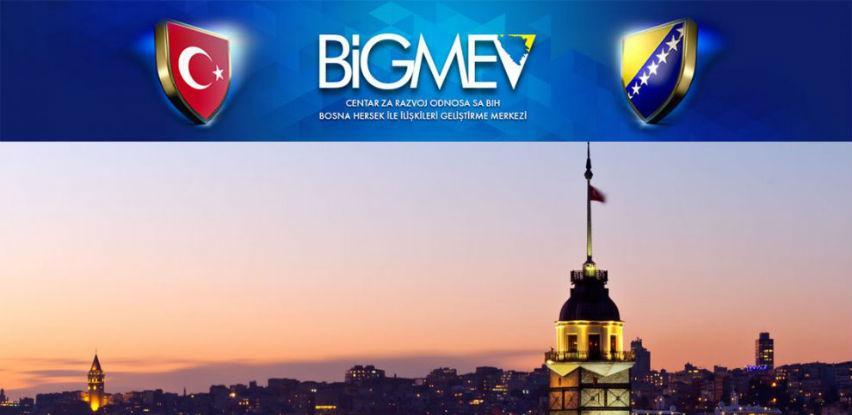 Javni poziv zeničkim privrednicima za poslovne susrete u Turskoj
