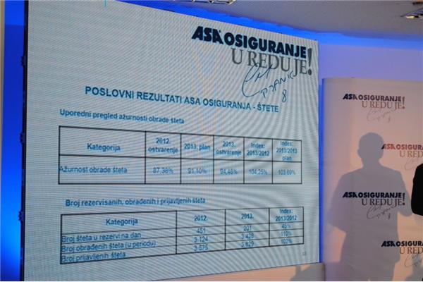 Potpisuju Miralem Pjanić i ASA Osiguranje: U redu je ako ste osigurani!