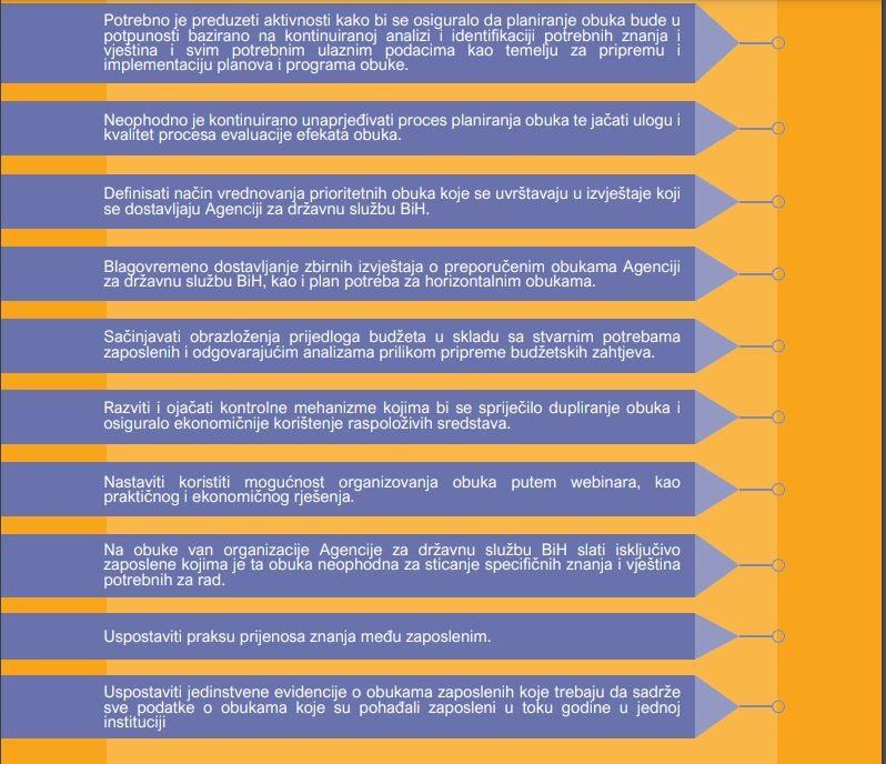 Ured za reviziju: Institucije plaćale obuke zaposlenih koje su se mogle slušati besplatno