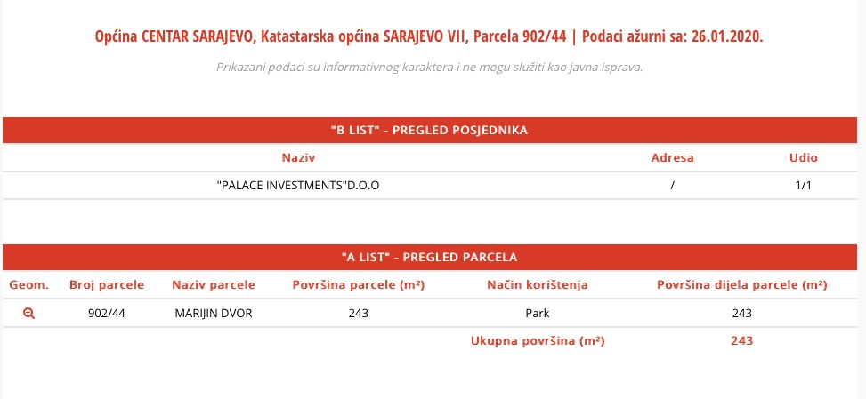 Palace Investments vlasnik parcele