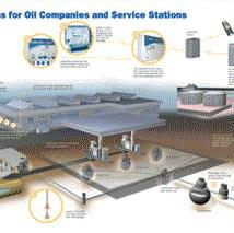 AsLab d.o.o. Sarajevo – Referentna lista najznačajnih radova iz oblasti trgovine industrijske elektronske opreme i softwerskih rješenja u periodu od 2006. – 2010. godine