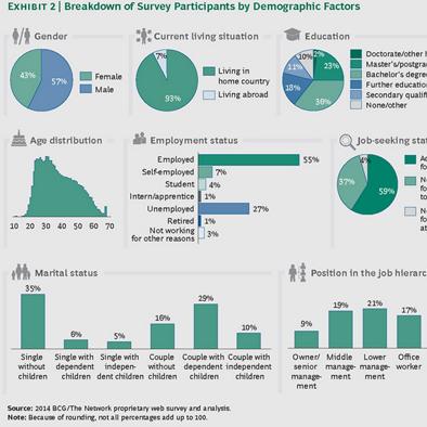 SAD, Velika Britanija i Kanada najpopularnije destinacije za rad