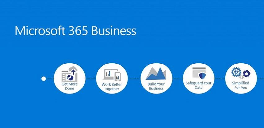 Microsoft 365 Business - Sigurno poslujte i vodite vaše poslovanje