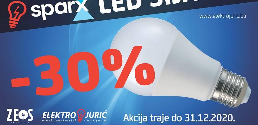 ZEOS u saradnji sa Elektro Jurić provodi kampanju za reciklažu plinskih sijalica