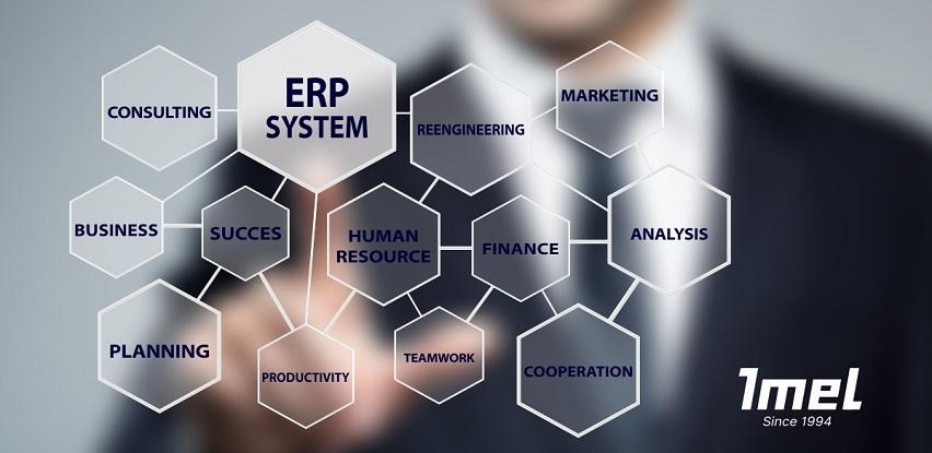 Siguran informacioni sistem ključ je poslovnog upjeha
