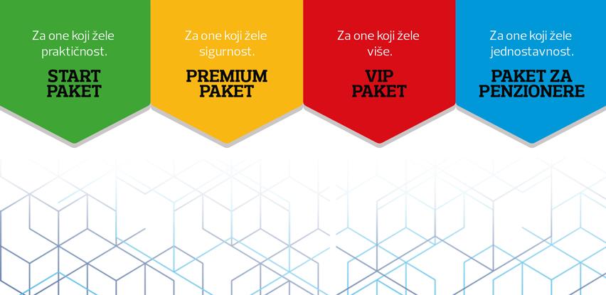 Paketi proizvoda i usluga ASA Banke