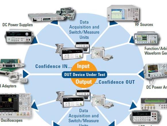 Micom BH: Ovlašteni distributer kompanije Agilent Technologies