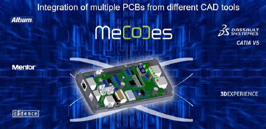 CADCAM Grupa razvila je MECODES