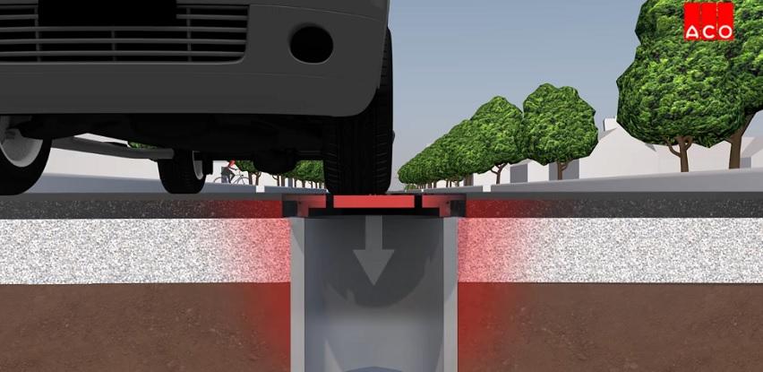 ACO rješenja za odvodnju magistralnih puteva