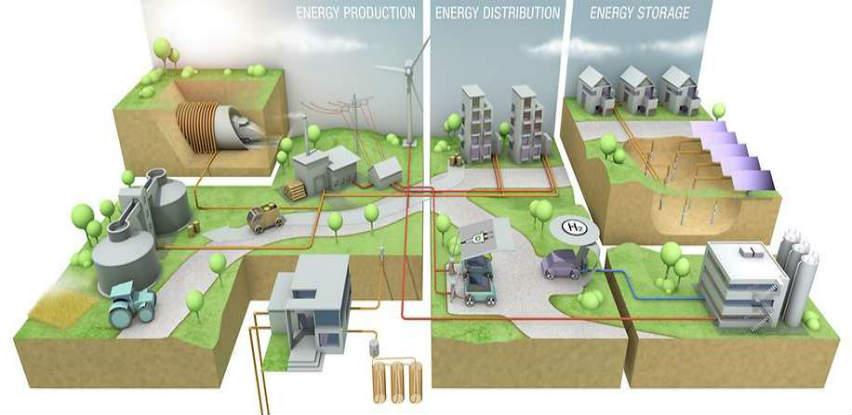 Obnovljivi izvori energije: Efikasna rješenja za očuvanje klime