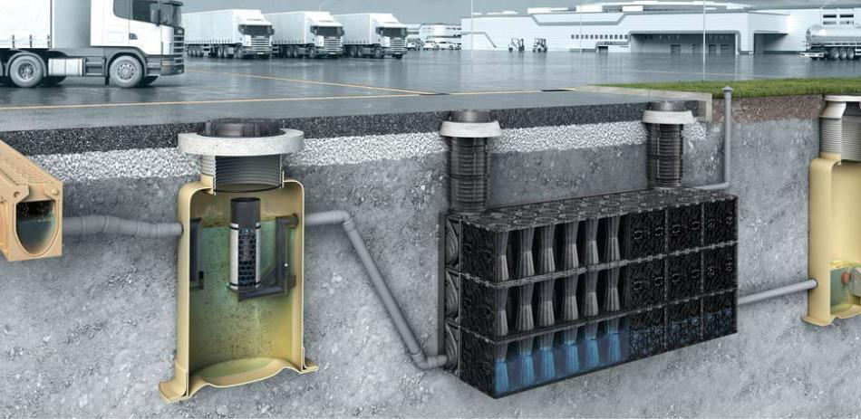 ACO - Upravljanje i zaštita oborinskih voda