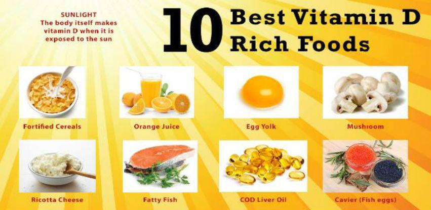 Provjerite nivo D vitamina u Poliklinici Srce Sarajeva