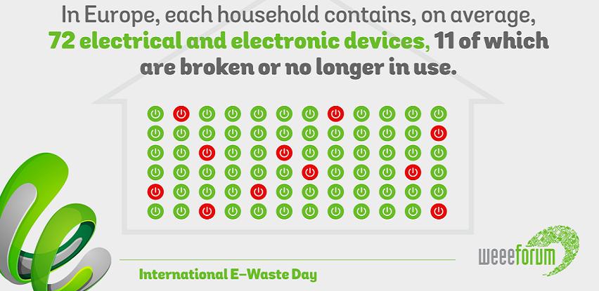 Uz ZEOS eko-sistem recikliraj besplatno