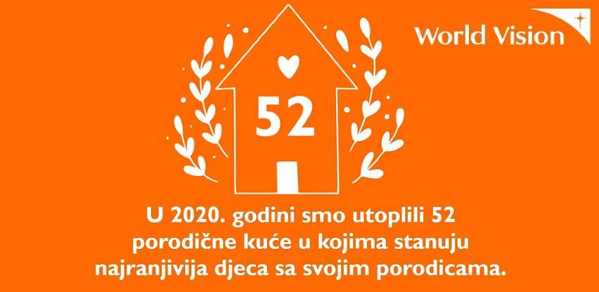 World Vision BiH u 2020. godini