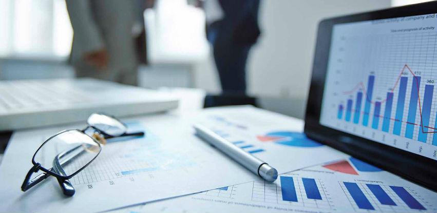 Normativna akta za srednje i velike kompanije