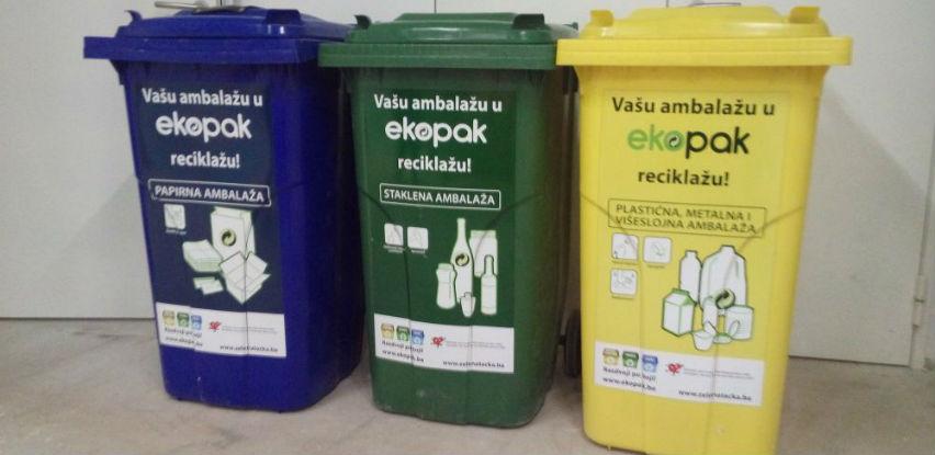 Podrži akciju i pravilno odloži otpad na jednu od lokacija!