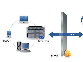 Zaštitite online komunikaciju sa novom QSS Cloud uslugom