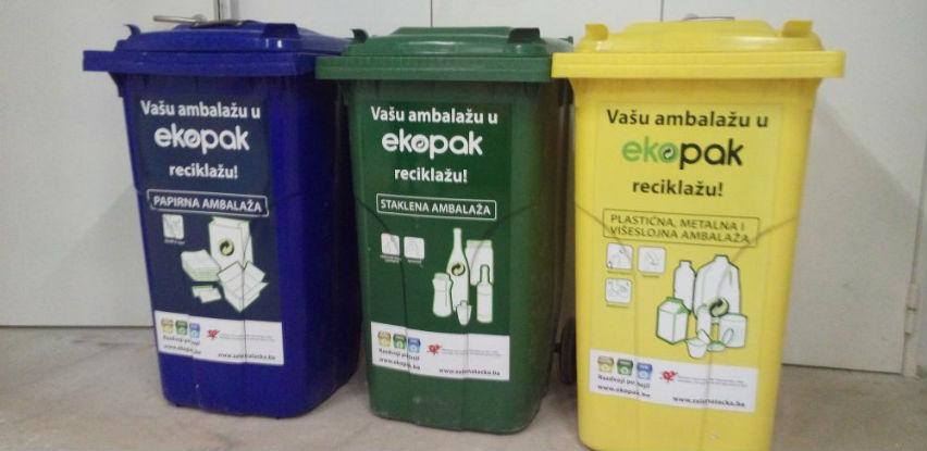 Hutovo blato u sistemu odlaganja i reciklaže ambalažnog otpada