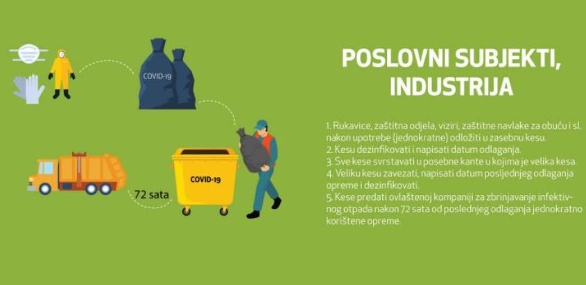 Preporuke za odlaganje infektivnog i potencijalno infektivnog otpada