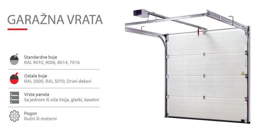 Euro Roal nudi najkvalitetnije materijale i dijelove za sekciona garažna vrata