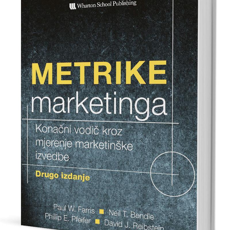 Konačni vodič za mjerenje marketinške učinkovitosti: Metrike marketinga
