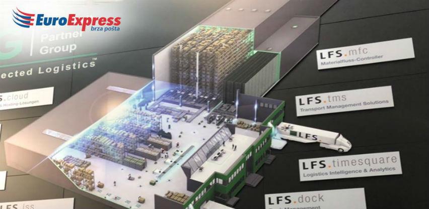 EuroExpress na najvećem sajmu logistike u Evropi